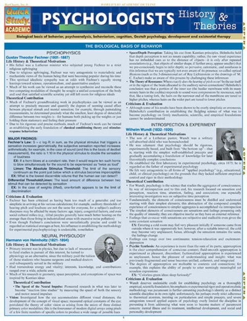 Psychologists: History & Theories
