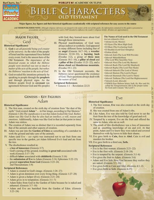 Bible Characters:Old Testament