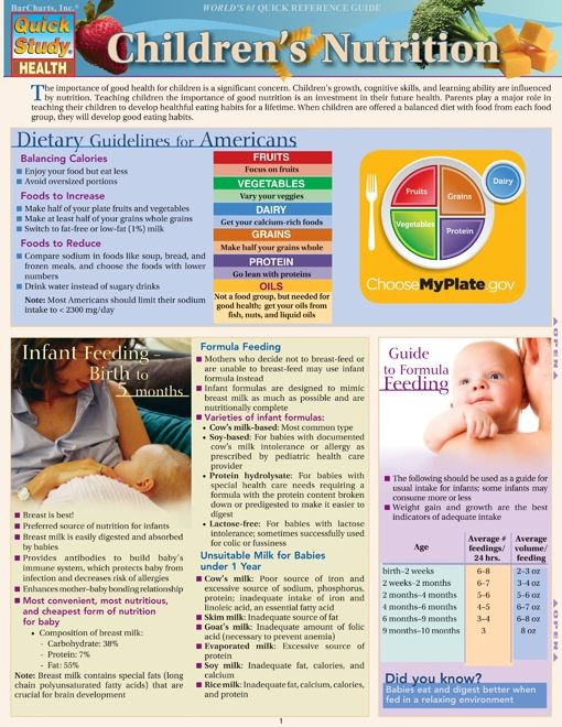 Children'S Nutrition