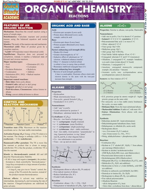 Organic Chemistry Reactions - Quick Review Study Guide