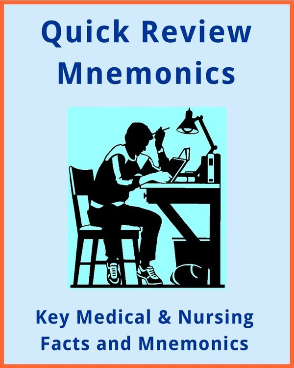 Key Medical and Nursing Facts and Mnemonics