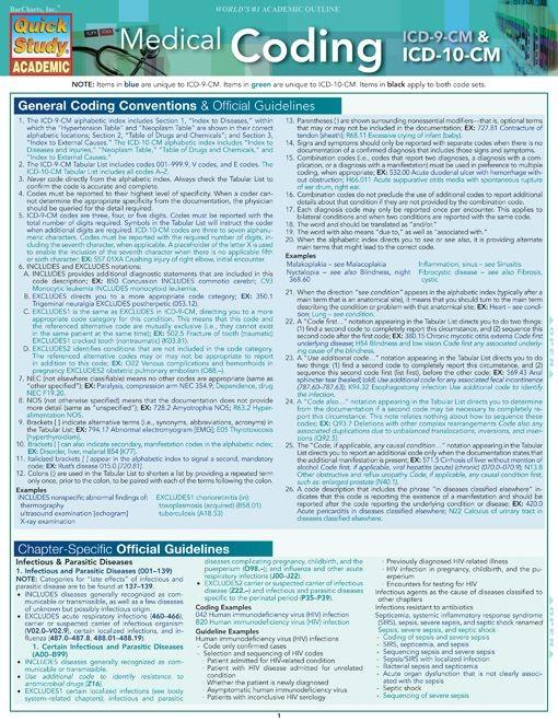 Medical Coding Icd-10 Cm