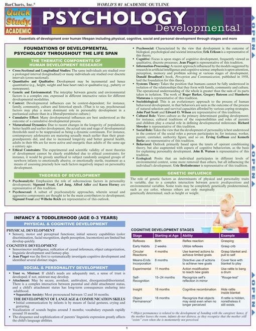 Psychology: Developmental (Life Span)