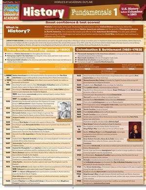 History Fundamentals 1