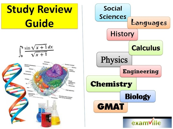 Calculus Quick Review Guide