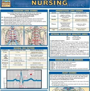 Quick Review Nursing Outline for Health Sciences Students