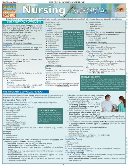 Nursing Surgical