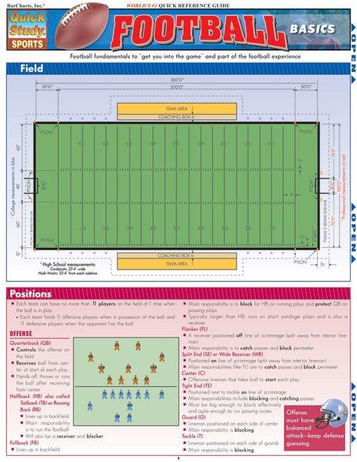 Football Basics