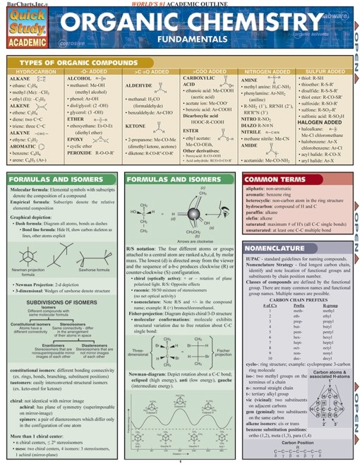 Fundamentals of Organic Chemistry - Quick Review Study Guide