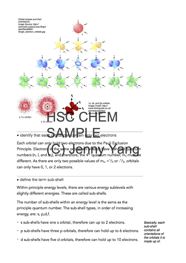 HSC 99.90 ATAR Chemistry (96) Band 6 Chemistry of Art Option Syllabus Notes