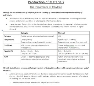 HSC State Rank Chemistry Notes - Production of Materials