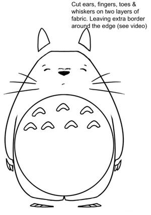Totoro Template info