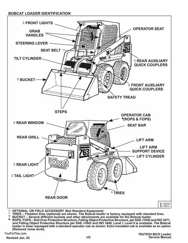 BUY Bobcat 763 Skid Steer Loader Service Repair Manual