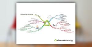 CAP2 SFMA Mind Maps