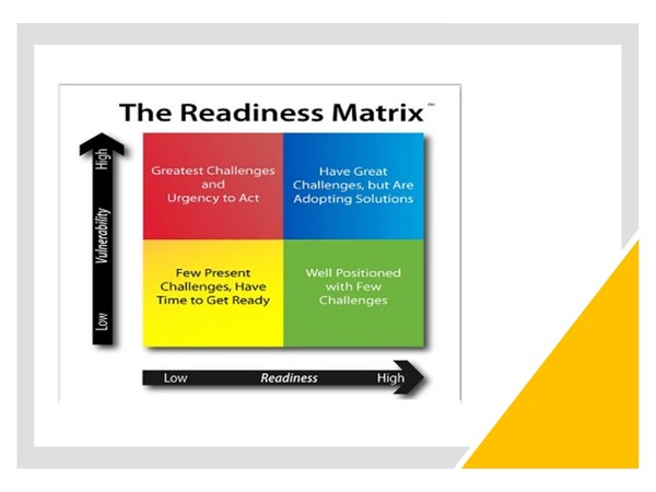 Leadership:  The Readiness Matrix -   Adapting Your Leadership Style to the Cast of Characters