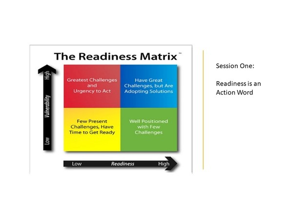 Leadership:  The Readiness Matrix  -    Knowing Your Leadership Style