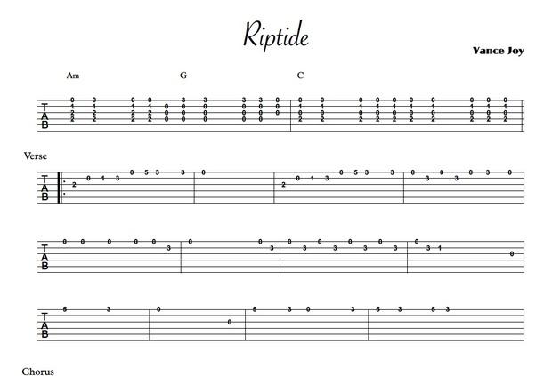 Riptide Guitar TAB - Matt Luciano\'s Store