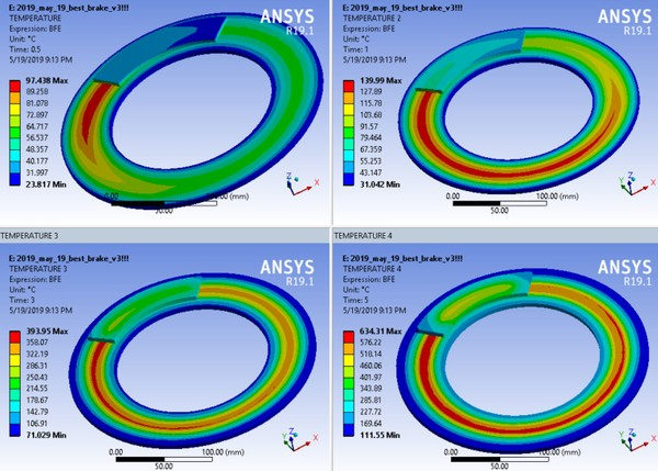 ANSYS WB 19.1 MECHDAT file and 3D model for disk brake (final)