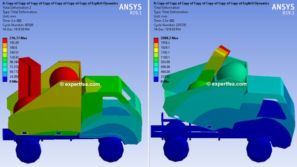 ANSYS  Workbench 19.1 Mechdat file and 3D model for truck at 100g