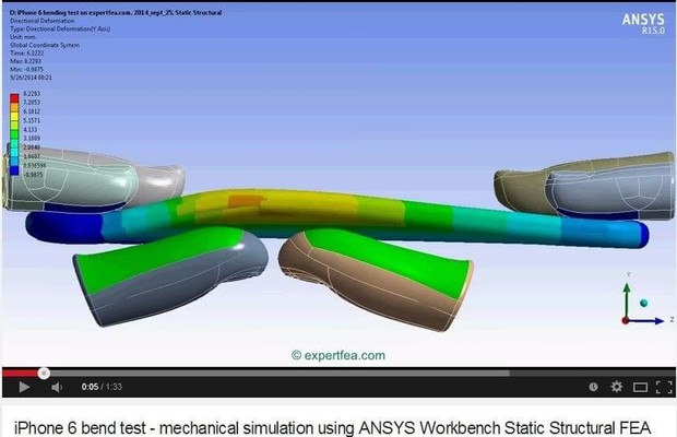 ANSYS Workbench MECHDAT file and 3D model for iPhone6