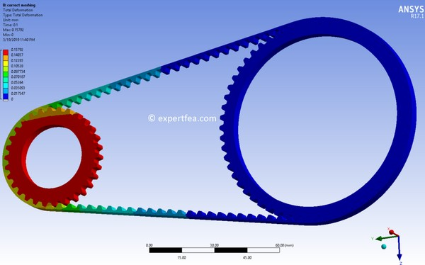 ANSYS WB 17.1 Mechdat file and 3D model for timing belt