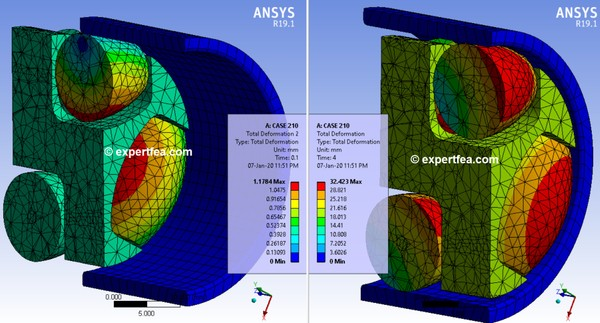 ANSYS  Workbench 19.1 Mechdat file and 3D model for omniwheel in rectilinear pipe