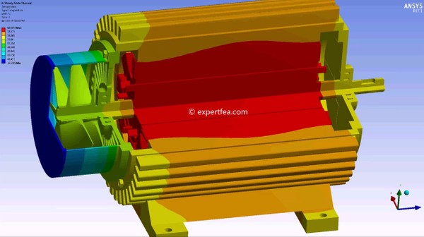 ANSYS  Workbench 17.1 Mechdat file and 3D model for electric motor