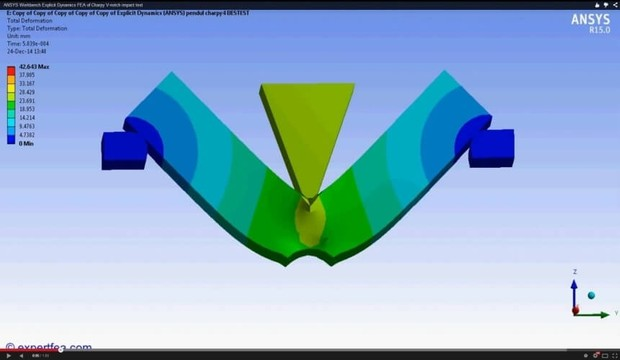 ANSYS Workbench MECHDAT file and 3D model for Charpy test