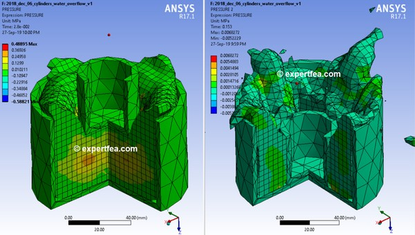 ANSYS Workbench 17.1 Mechdat file and 3D model for water overflow cylinder