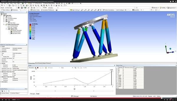 MECHDAT file and 3D model for WEBINAR 6
