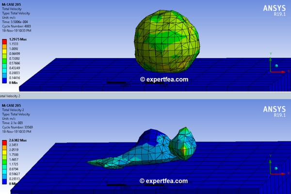 ANSYS  Workbench 19.1 Mechdat file and 3D model for water droplet on rigid surface
