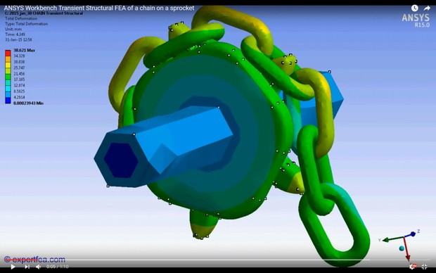 ANSYS Workbench MECHDAT file and 3D model for chain and sprocket