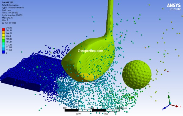 ANSYS Workbench 2020 R2 Mechdat file and 3D model for golf strike