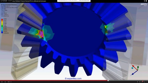 ANSYS Workbench MECHDAT file and 3D model for differential