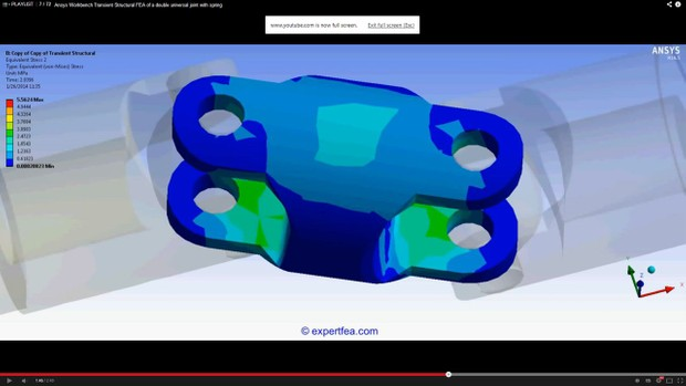 ANSYS Workbench MECHDAT file and 3D model for universal joint