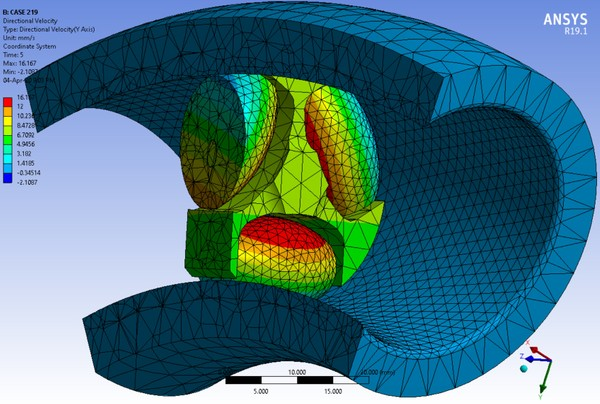 ANSYS  Workbench 19.1 Mechdat file and 3D model for omniwheel in curved pipe
