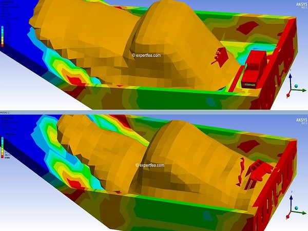 ANSYS WB 17.1 Mechdat file and 3D model for tsunami on cars