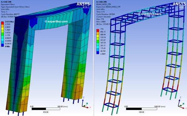 ANSYS  Workbench 19.1 Mechdat file and 3D model for seismic reinforced frame