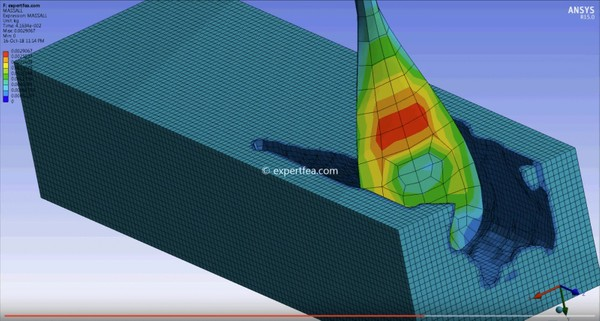 ANSYS WB 15 MECHDAT file and 3D model for kayak-canoe v1