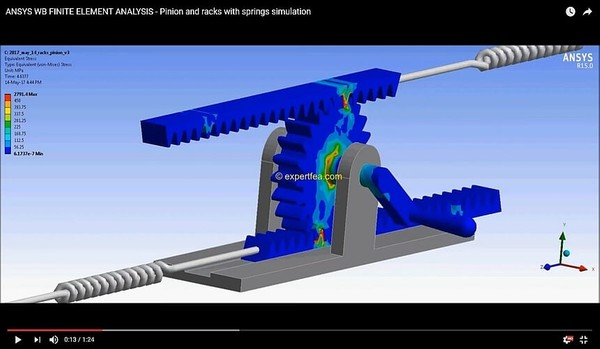 ANSYS MECHDAT file and 3D model for pinion racks