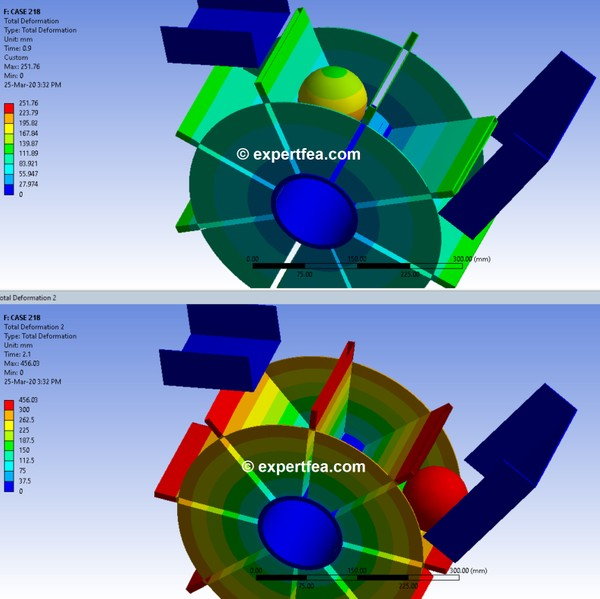 ANSYS  Workbench 17.1 Mechdat file and 3D model for ball on wheel