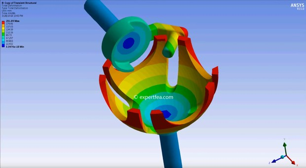 ANSYS WB 15 MECHDAT file and 3D model for Geneva mechanism