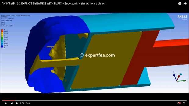 ANSYS WB 16.2 MECHDAT file and 3D model for supersonic water jet