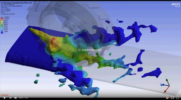 ANSYS WB 15 MECHDAT file and 3D model for Aquaplaning/ Hydroplaning