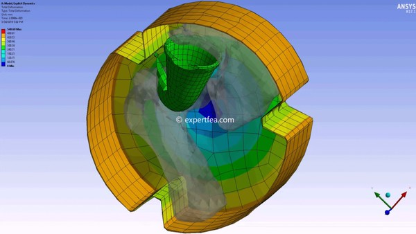 ANSYS WB 17.1 Mechdat file and 3D model for washing machine