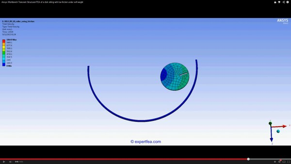 ANSYS Workbench MECHDAT file and 3D model for disk rolling