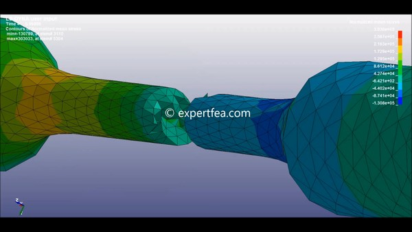 LS-DYNA keyword file and 3D model for tensile test