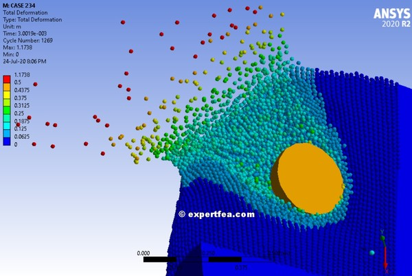 ANSYS Workbench 2020 R2 Mechdat file and 3D model for asteroid impact