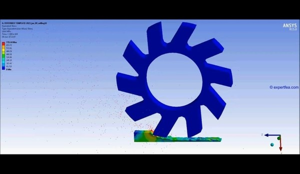 ANSYS Workbench MECHDAT file and 3D model for plain milling