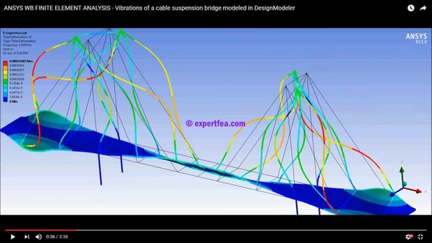 ANSYS v15 MECHDAT file and 3D model made in DesignModeler for suspension bridge